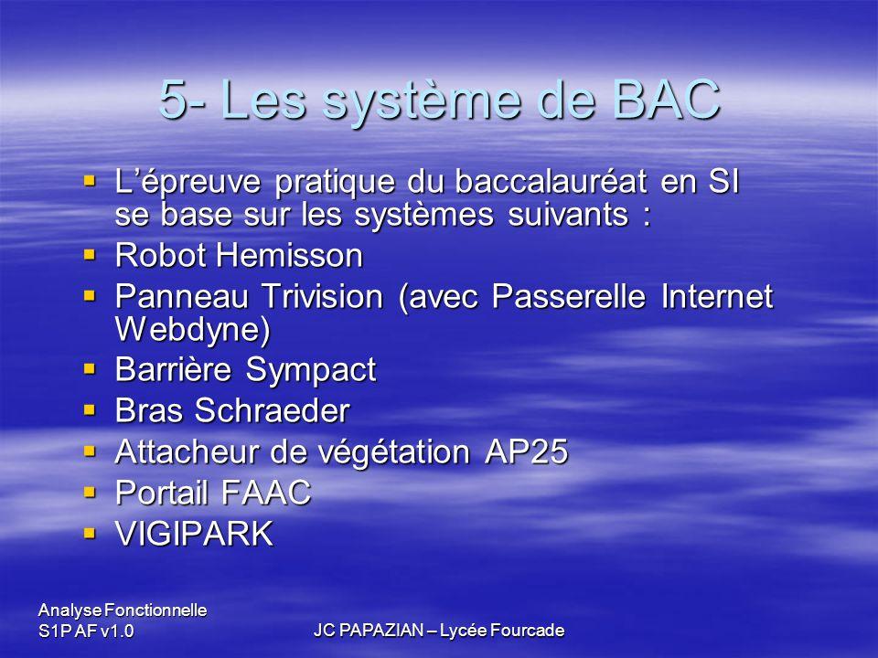 Analyse Fonctionnelle S1P AF v1.0JC PAPAZIAN – Lycée Fourcade 5- Les système de BAC  L'épreuve pratique du baccalauréat en SI se base sur les système