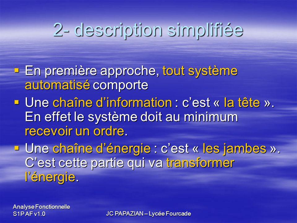 Analyse Fonctionnelle S1P AF v1.0JC PAPAZIAN – Lycée Fourcade 2- description simplifiée  En première approche, tout système automatisé comporte  Une