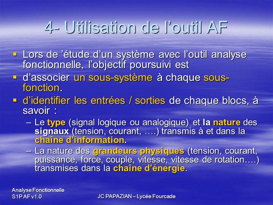 Analyse Fonctionnelle S1P AF v1.0JC PAPAZIAN – Lycée Fourcade 4- Utilisation de l'outil AF  Si l'Analyse Fonctionnelle est utilisée au niveau de la CONCEPTION chaque sous- système reste une « boite noire ».