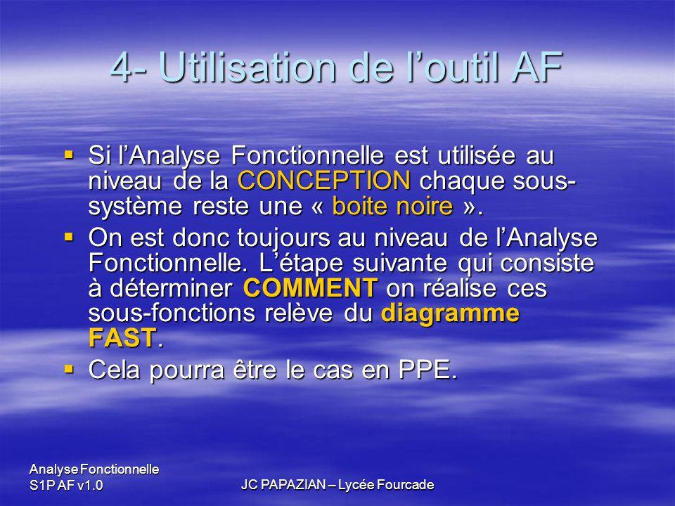 Analyse Fonctionnelle S1P AF v1.0JC PAPAZIAN – Lycée Fourcade 4- Utilisation de l'outil AF  Si l'Analyse Fonctionnelle est utilisée au niveau de la DESCRIPTION chaque sous- système peut être connu en cherchant dans la documentation mise à disposition.