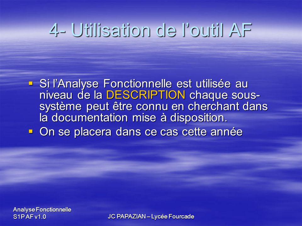 Analyse Fonctionnelle S1P AF v1.0JC PAPAZIAN – Lycée Fourcade 4- Utilisation de l'outil AF  Si l'Analyse Fonctionnelle est utilisée au niveau de la D