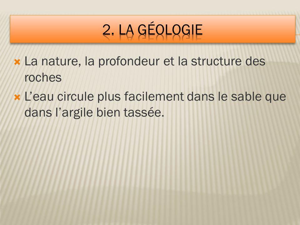  La nature, la profondeur et la structure des roches  L'eau circule plus facilement dans le sable que dans l'argile bien tassée.
