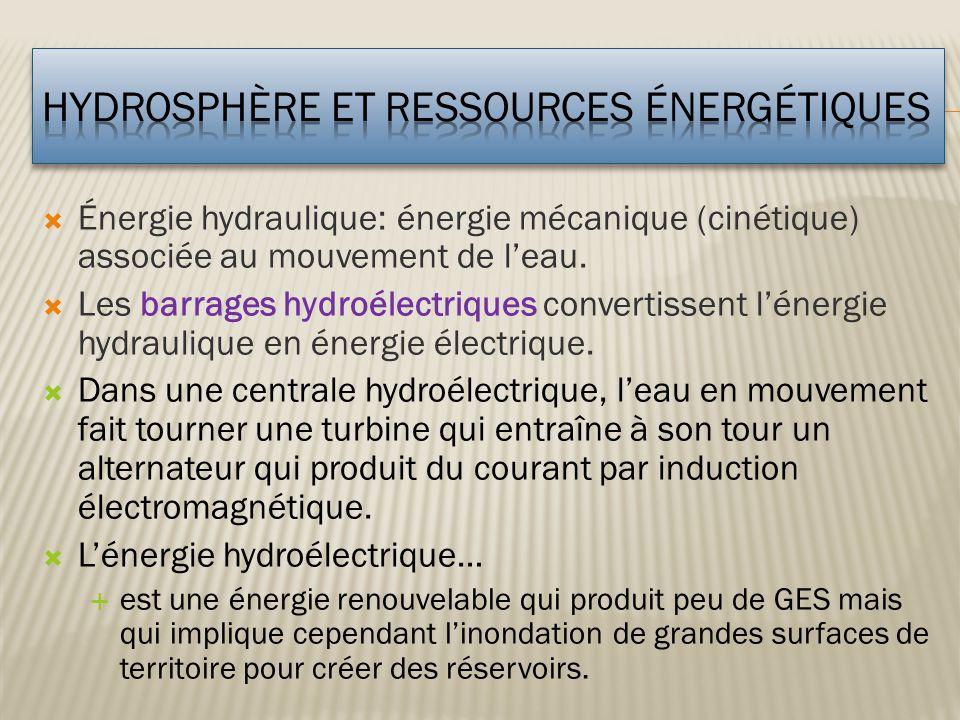  Énergie hydraulique: énergie mécanique (cinétique) associée au mouvement de l'eau.  Les barrages hydroélectriques convertissent l'énergie hydrauliq
