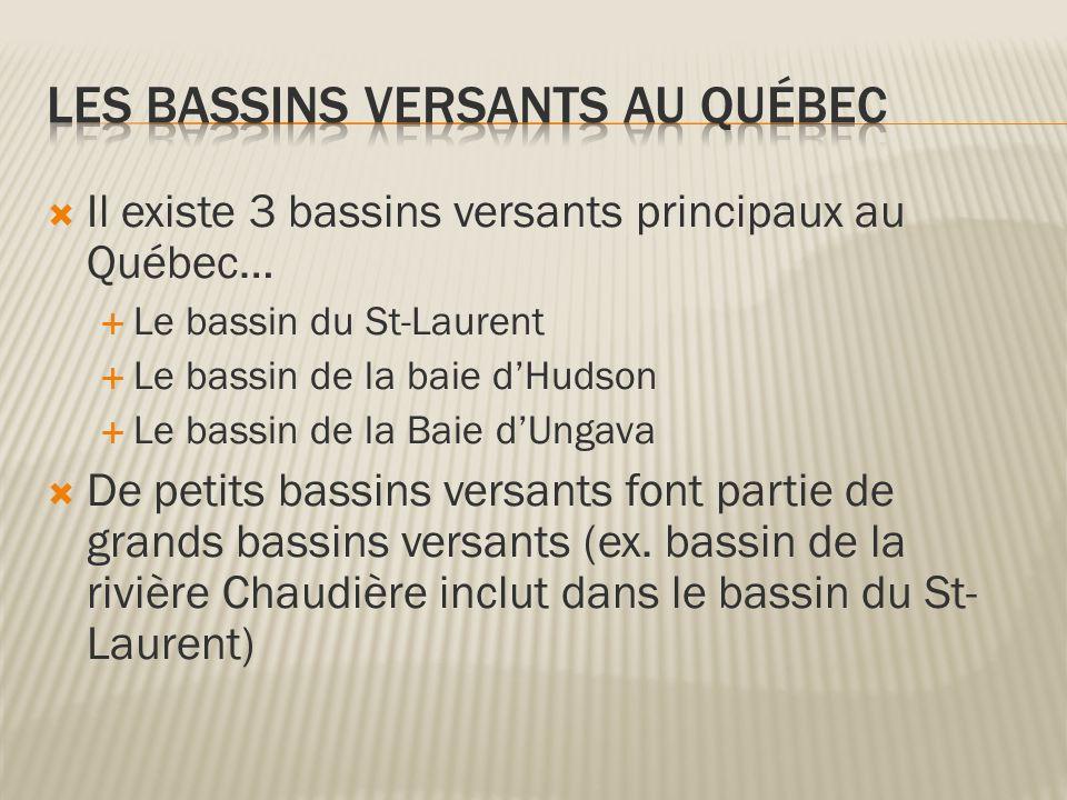  Il existe 3 bassins versants principaux au Québec…  Le bassin du St-Laurent  Le bassin de la baie d'Hudson  Le bassin de la Baie d'Ungava  De pe