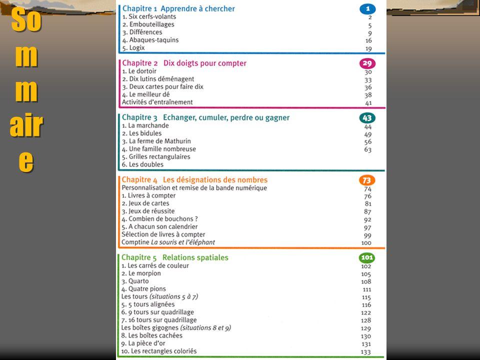 Acquisition de compétences méthodologiques ou transversales : ¤ Apprendre à chercher ¤ chercher et utiliser des informations ¤ respecter des règles d'actions -> Rechercher tous les possibles -> Organiser une suite d'actions, pour atteindre un but -> Travailler l'idée de propriétés caractéristiques ¤ Logique -> Organiser des actions … organisation spatiale micro-espace -> Décoder et utiliser des infos d'ordre logique et spatial.