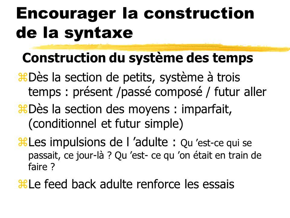 Encourager la construction de la syntaxe zDès la section de petits, système à trois temps : présent /passé composé / futur aller zDès la section des moyens : imparfait, (conditionnel et futur simple) zLes impulsions de l 'adulte : Qu 'est-ce qui se passait, ce jour-là .