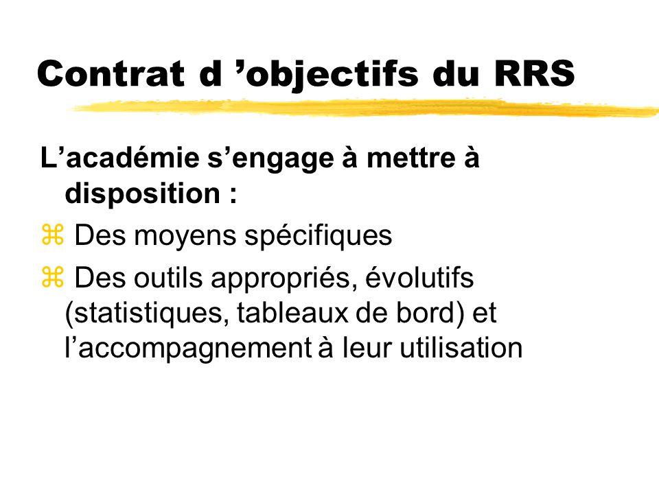 Contrat d 'objectifs du RRS L'académie s'engage à assurer : zUn accompagnement pédagogique et didactique des équipes par les corps d'inspection zUn accompagnement formatif coordonné par le Centre académique Michel Delay