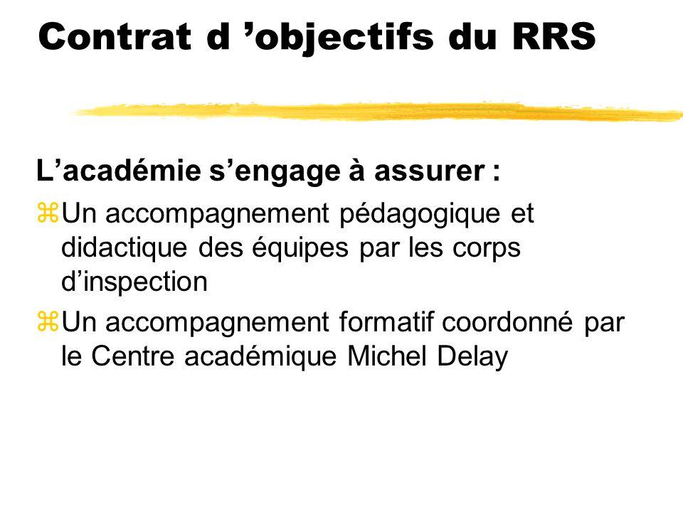 Contrat d 'objectifs du RRS Le RRS s'engage à mettre en œuvre : yles projets, actions, dispositifs … définis dans le contrat yle plan pluriannuel de formation yun dispositif d'évaluation propre au réseau en vue de réguler les actions du contrat tout au long de sa mise en œuvre.