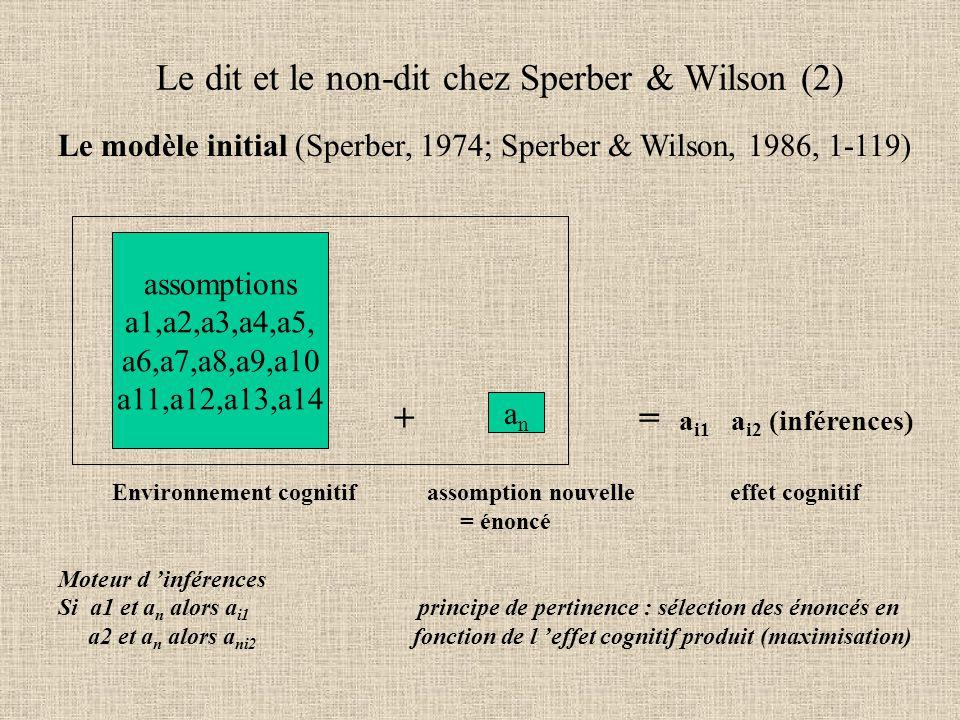 Le modèle initial (Sperber, 1974; Sperber & Wilson, 1986, 1-119) + = a i1 a i2 (inférences) Environnement cognitif assomption nouvelle effet cognitif = énoncé Moteur d 'inférences Si a1 et a n alors a i1 principe de pertinence : sélection des énoncés en a2 et a n alors a ni2 fonction de l 'effet cognitif produit (maximisation) Le dit et le non-dit chez Sperber & Wilson (2) assomptions a1,a2,a3,a4,a5, a6,a7,a8,a9,a10 a11,a12,a13,a14 anan