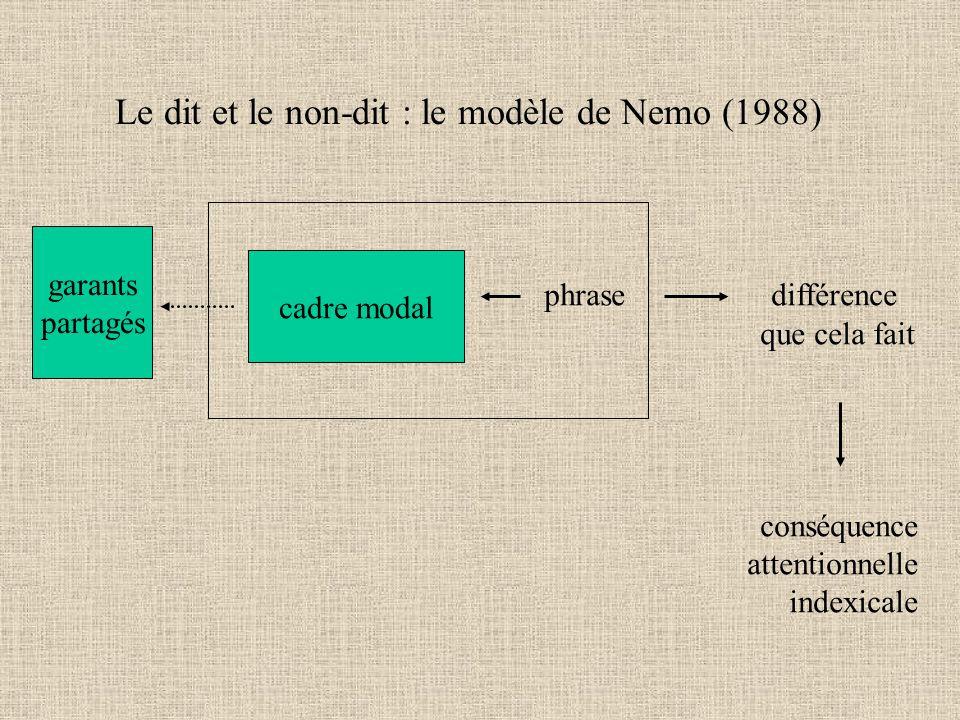 Le dit et le non-dit : le modèle de Nemo (1988) cadre modal garants partagés phrase différence que cela fait conséquence attentionnelle indexicale