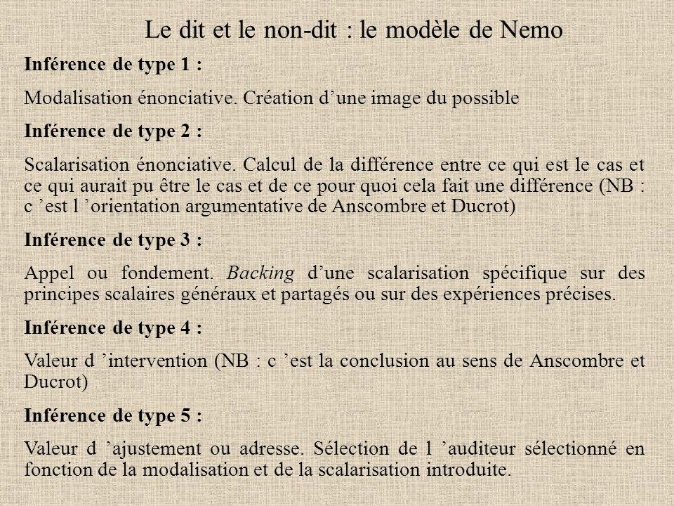 Le dit et le non-dit : le modèle de Nemo Inférence de type 1 : Modalisation énonciative. Création d'une image du possible Inférence de type 2 : Scalar