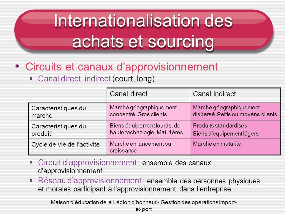 Maison d'éducation de la Légion d'honneur - Gestion des opérations import- export Internationalisation des achats et sourcing • Circuits et canaux d'a