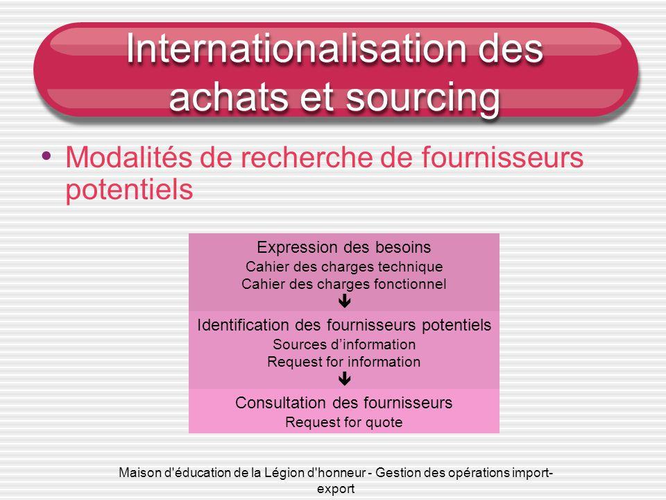 Maison d'éducation de la Légion d'honneur - Gestion des opérations import- export Internationalisation des achats et sourcing • Modalités de recherche