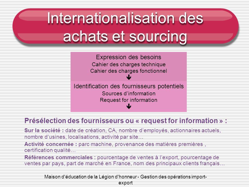 Maison d'éducation de la Légion d'honneur - Gestion des opérations import- export Internationalisation des achats et sourcing Présélection des fournis