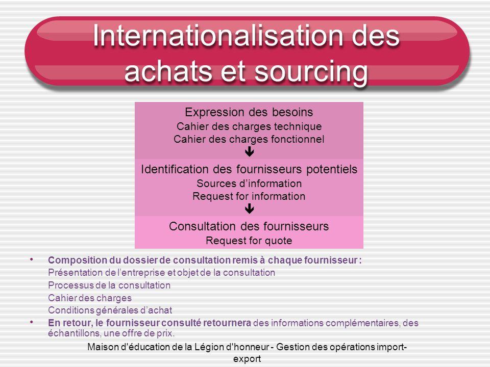 Maison d'éducation de la Légion d'honneur - Gestion des opérations import- export Internationalisation des achats et sourcing • Composition du dossier