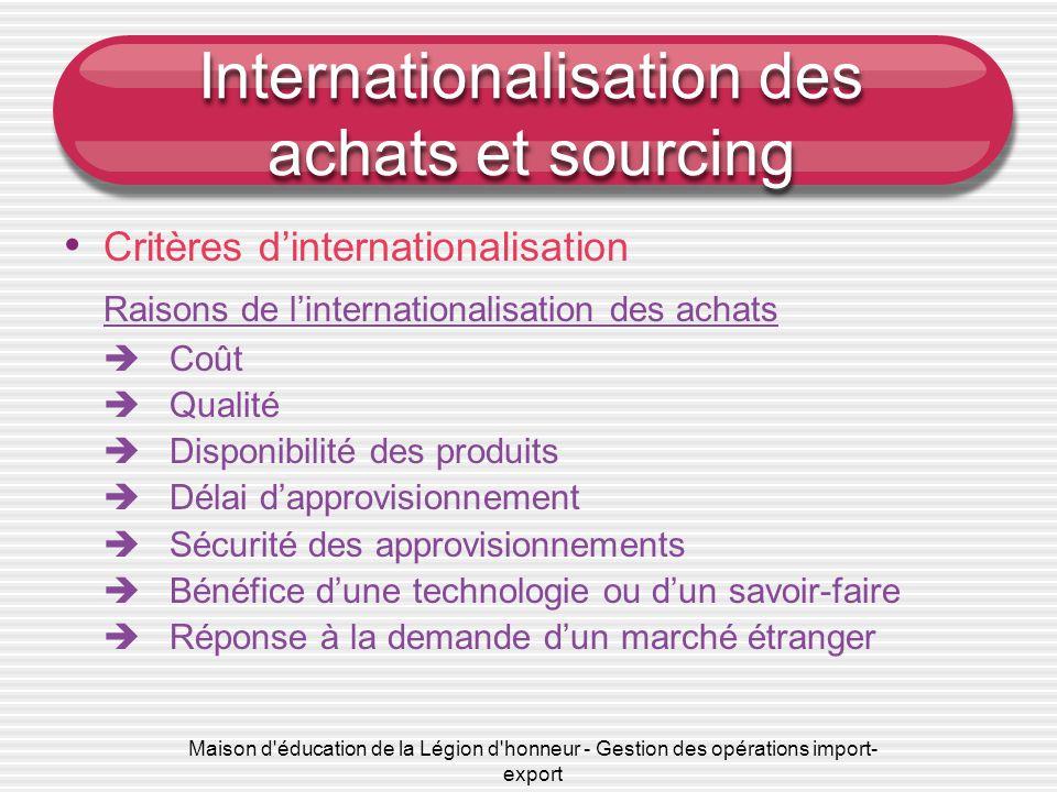 Maison d éducation de la Légion d honneur - Gestion des opérations import- export Internationalisation des achats et sourcing • Critères d'internationalisation • Sources d'informations spécifiques