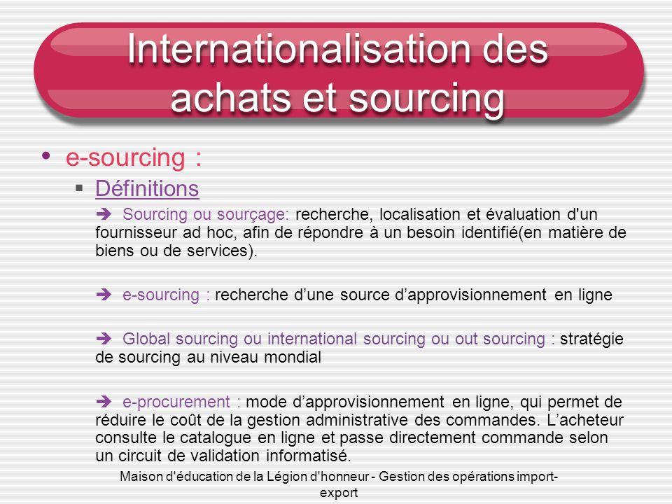 Maison d'éducation de la Légion d'honneur - Gestion des opérations import- export Internationalisation des achats et sourcing • e-sourcing :  Définit