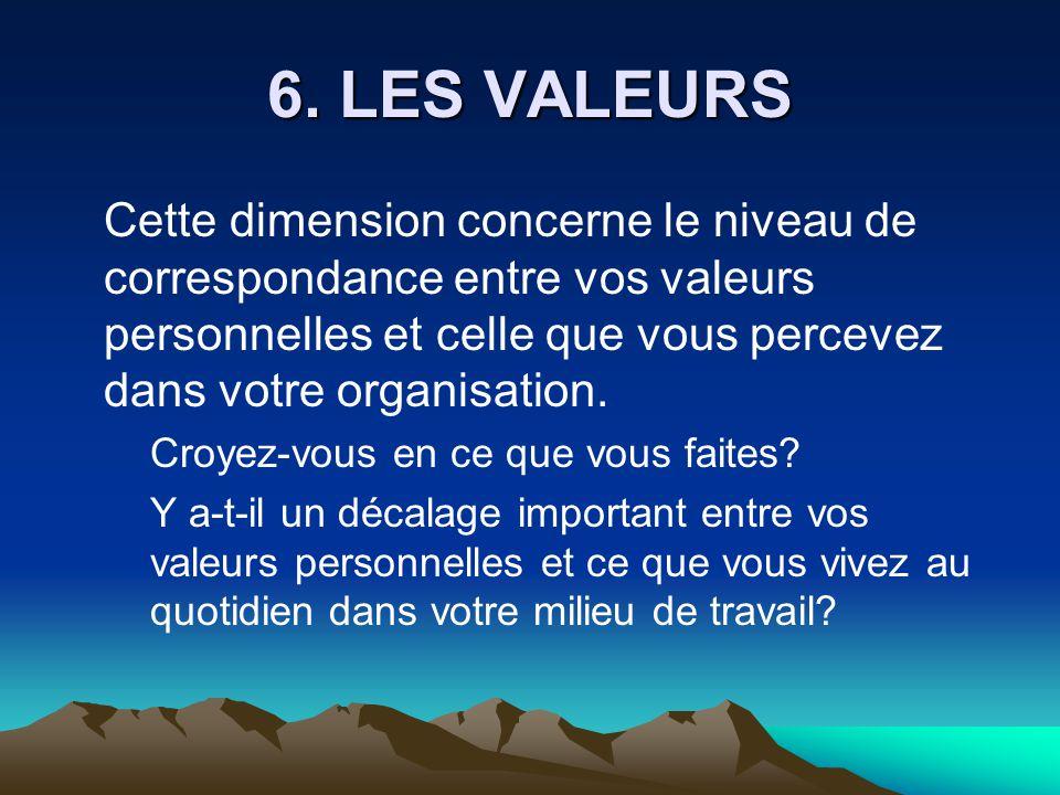 6. LES VALEURS Cette dimension concerne le niveau de correspondance entre vos valeurs personnelles et celle que vous percevez dans votre organisation.