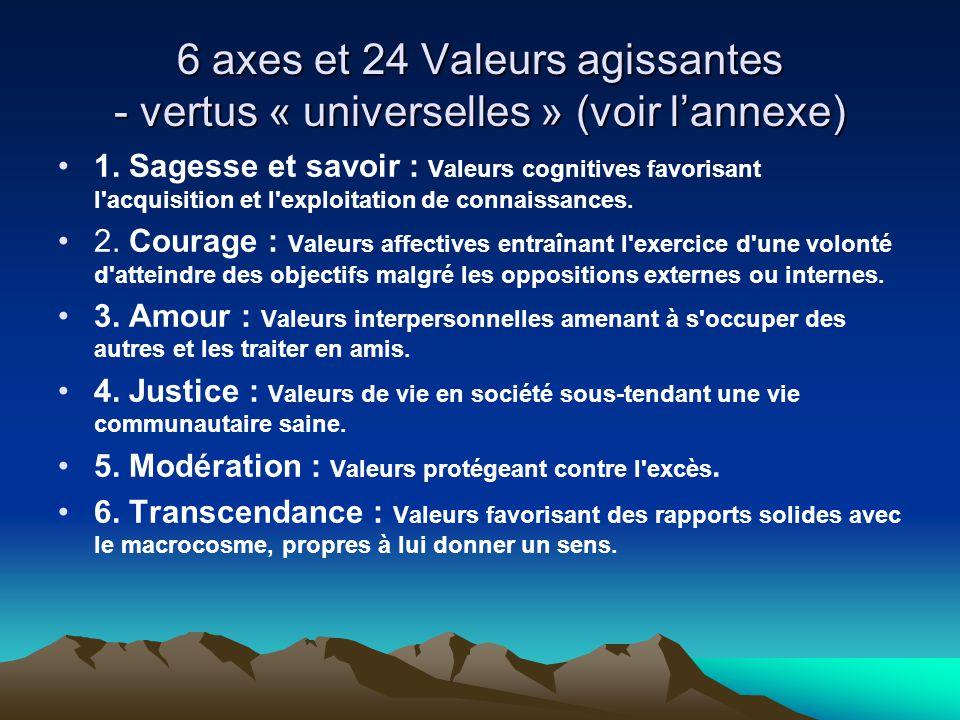 6 axes et 24 Valeurs agissantes - vertus « universelles » (voir l'annexe) •1. Sagesse et savoir : Valeurs cognitives favorisant l'acquisition et l'exp