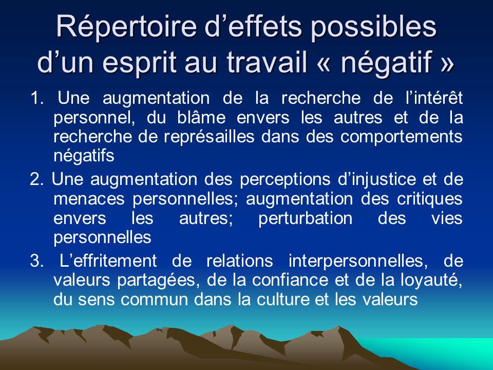 Répertoire d'effets possibles d'un esprit au travail « négatif » 1. Une augmentation de la recherche de l'intérêt personnel, du blâme envers les autre