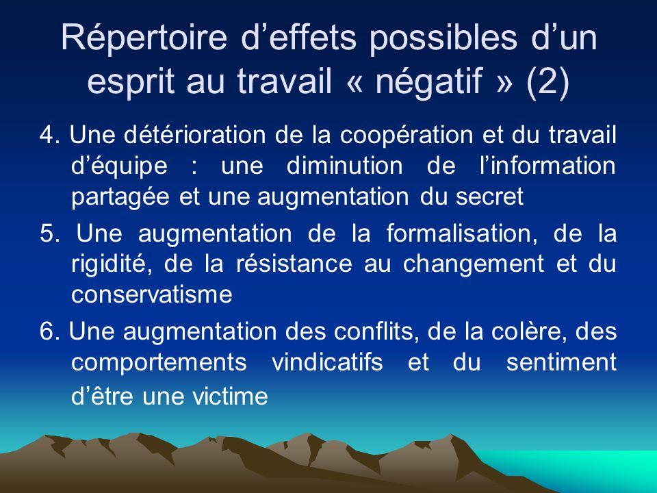 Répertoire d'effets possibles d'un esprit au travail « négatif » (2) 4. Une détérioration de la coopération et du travail d'équipe : une diminution de