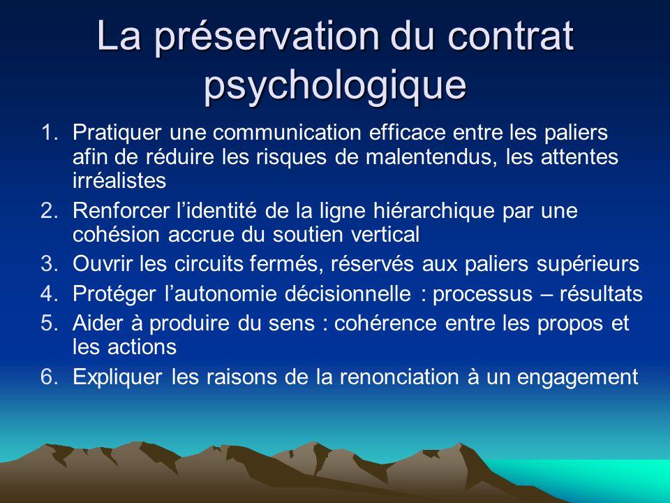 La préservation du contrat psychologique 1.Pratiquer une communication efficace entre les paliers afin de réduire les risques de malentendus, les atte