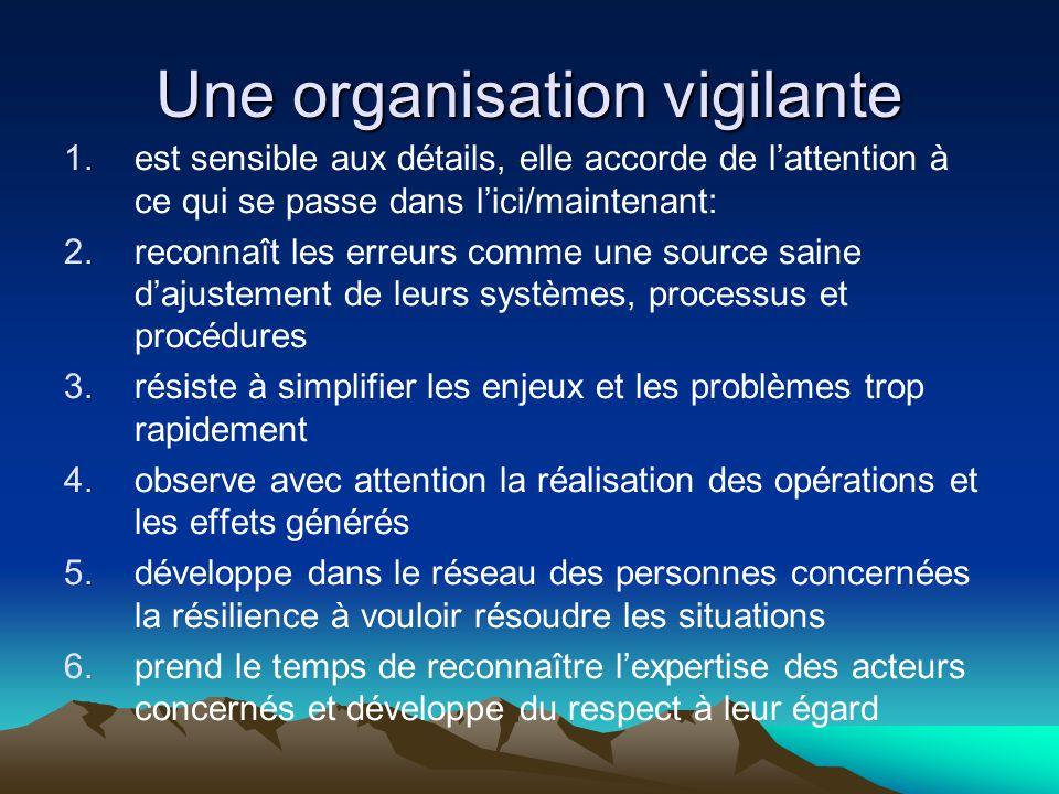 Une organisation vigilante 1.est sensible aux détails, elle accorde de l'attention à ce qui se passe dans l'ici/maintenant: 2.reconnaît les erreurs co