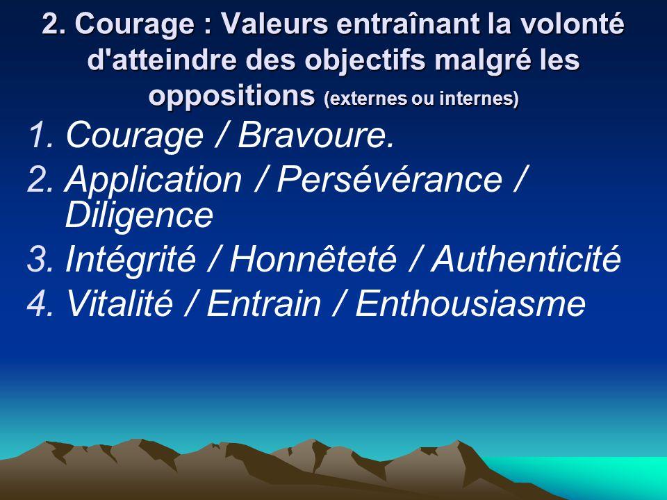 2. Courage : Valeurs entraînant la volonté d'atteindre des objectifs malgré les oppositions (externes ou internes)  Courage / Bravoure.  Applicati