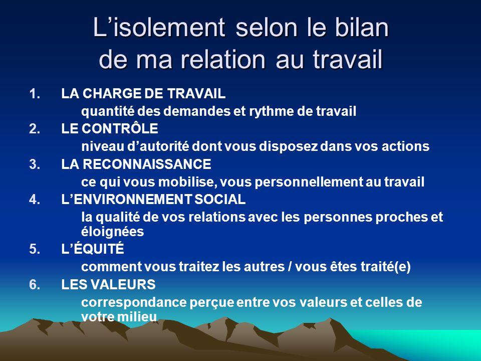 L'isolement selon le bilan de ma relation au travail 1.LA CHARGE DE TRAVAIL quantité des demandes et rythme de travail 2.LE CONTRÔLE niveau d'autorité
