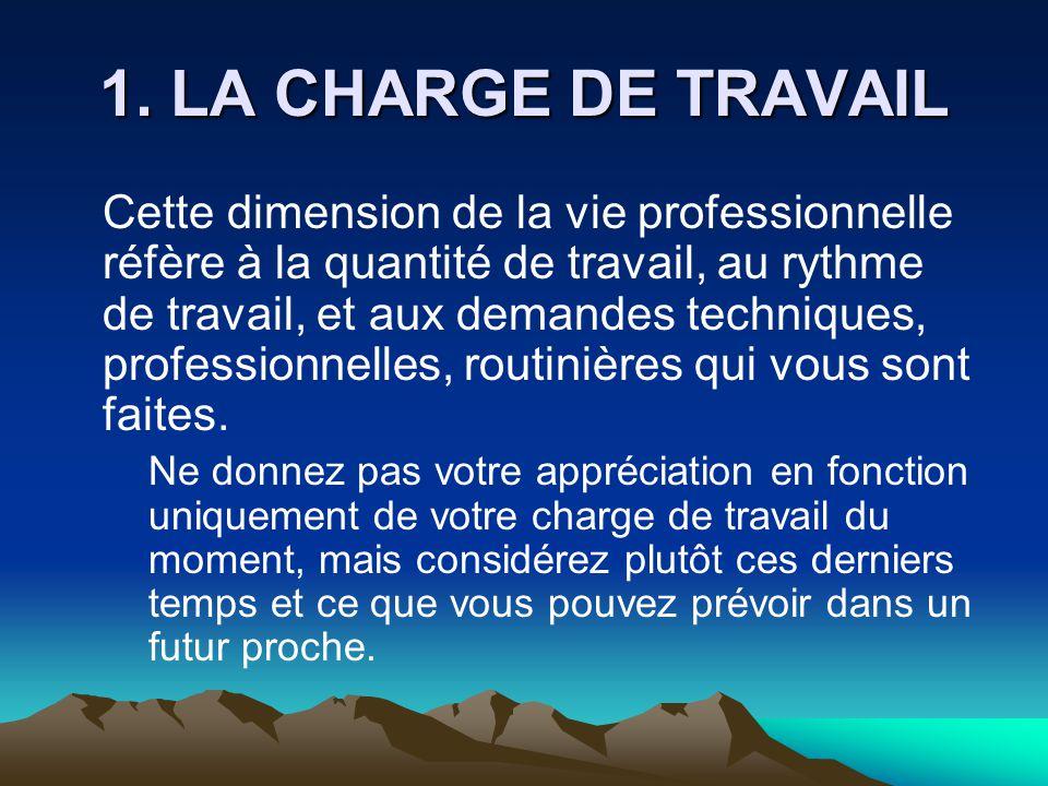 1. LA CHARGE DE TRAVAIL Cette dimension de la vie professionnelle réfère à la quantité de travail, au rythme de travail, et aux demandes techniques, p