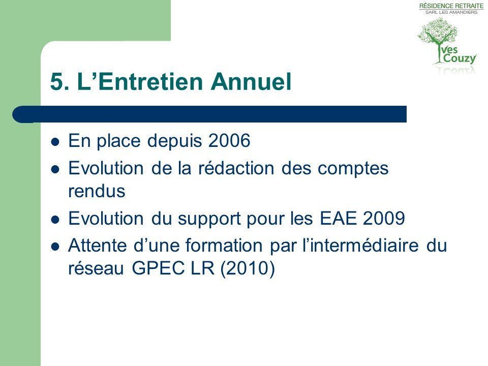 5. L'Entretien Annuel  En place depuis 2006  Evolution de la rédaction des comptes rendus  Evolution du support pour les EAE 2009  Attente d'une f