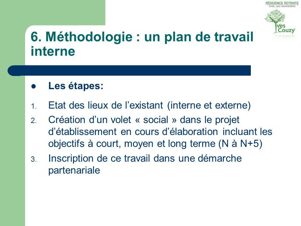 6.Méthodologie : un plan de travail interne  Les étapes: 1.