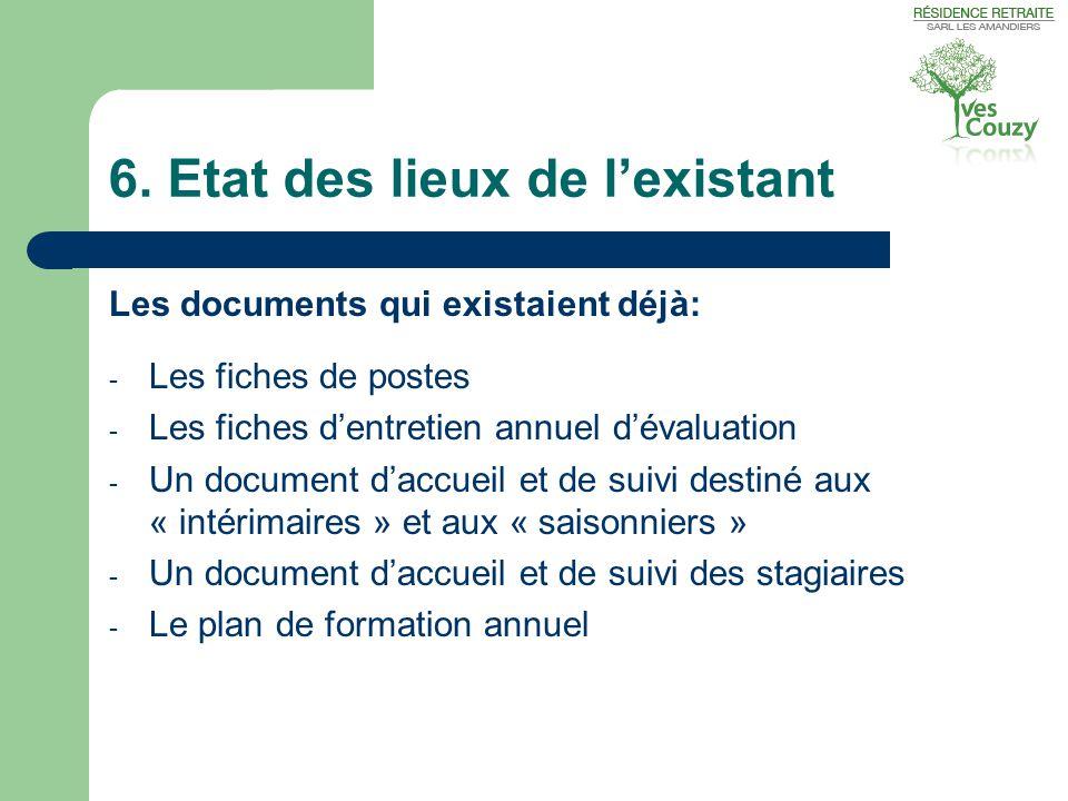 6. Etat des lieux de l'existant Les documents qui existaient déjà: - Les fiches de postes - Les fiches d'entretien annuel d'évaluation - Un document d