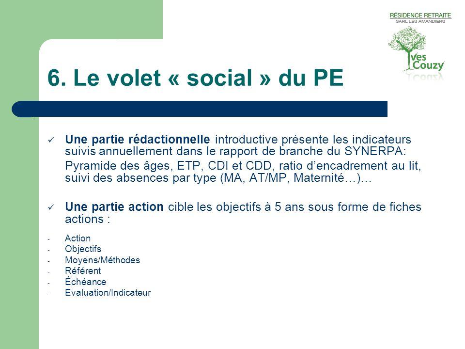 6. Le volet « social » du PE  Une partie rédactionnelle introductive présente les indicateurs suivis annuellement dans le rapport de branche du SYNER