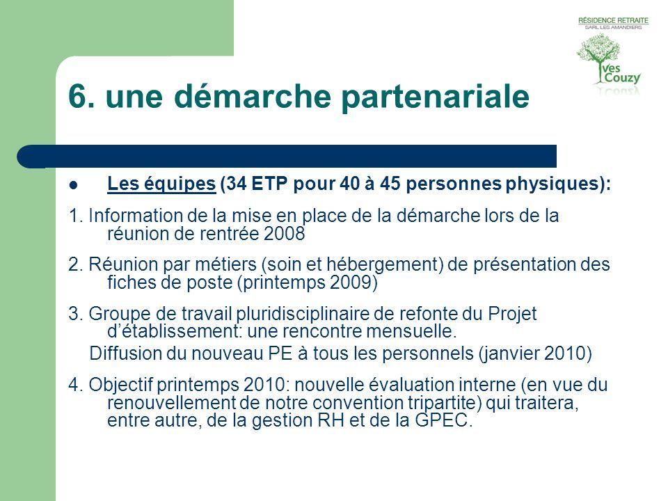6.une démarche partenariale  Les équipes (34 ETP pour 40 à 45 personnes physiques): 1.