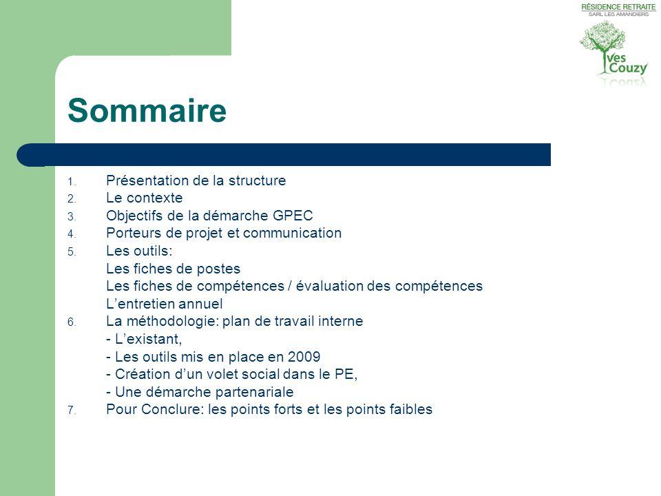 Sommaire 1.Présentation de la structure 2. Le contexte 3.