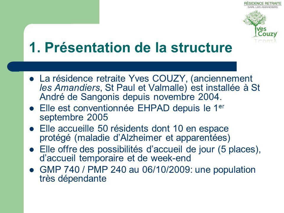 1. Présentation de la structure  La résidence retraite Yves COUZY, (anciennement les Amandiers, St Paul et Valmalle) est installée à St André de Sang