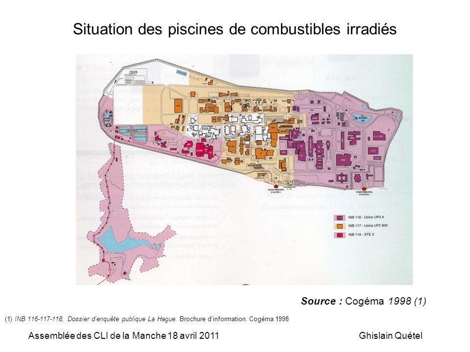 Assemblée des CLI de la Manche 18 avril 2011Ghislain Quétel Situation des piscines de combustibles irradiés Source : Cogéma 1998 (1) (1) INB 116-117-118, Dossier d'enquête publique La Hague.