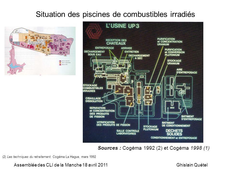 Assemblée des CLI de la Manche 18 avril 2011Ghislain Quétel Situation des piscines de combustibles irradiés Sources : Cogéma 1992 (2) et Cogéma 1998 (1) (2) Les techniques du retraitement.
