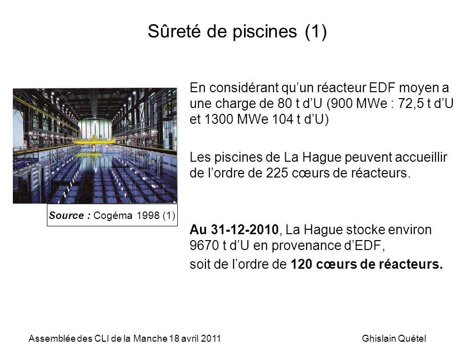 Assemblée des CLI de la Manche 18 avril 2011Ghislain Quétel Sûreté de piscines (1) En considérant qu'un réacteur EDF moyen a une charge de 80 t d'U (900 MWe : 72,5 t d'U et 1300 MWe 104 t d'U) Les piscines de La Hague peuvent accueillir de l'ordre de 225 cœurs de réacteurs.