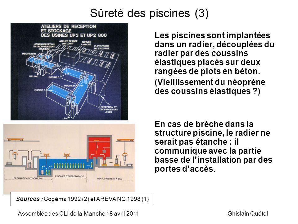 Assemblée des CLI de la Manche 18 avril 2011Ghislain Quétel Sûreté des piscines (3) Les piscines sont implantées dans un radier, découplées du radier par des coussins élastiques placés sur deux rangées de plots en béton.