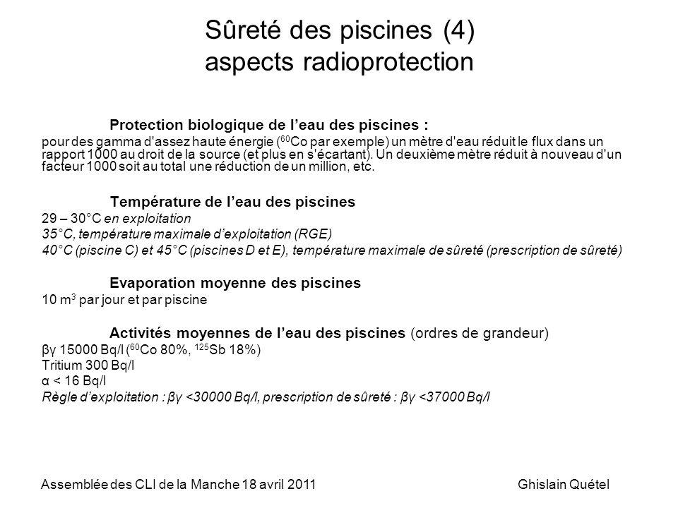 Assemblée des CLI de la Manche 18 avril 2011Ghislain Quétel Sûreté des piscines (4) aspects radioprotection Protection biologique de l'eau des piscines : pour des gamma d assez haute énergie ( 60 Co par exemple) un mètre d eau réduit le flux dans un rapport 1000 au droit de la source (et plus en s écartant).