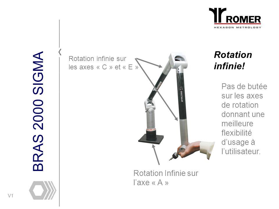V1 BRAS 2000 SIGMA Rotation Infinie sur l'axe « A » Rotation infinie sur les axes « C » et « E » Rotation infinie.