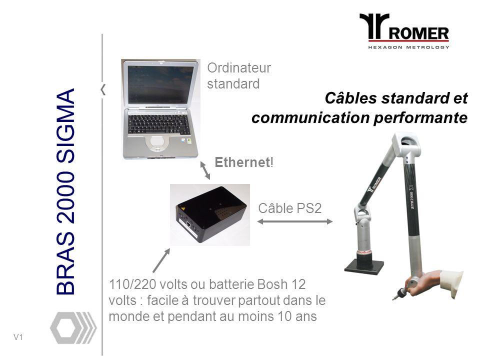 V1 BRAS 2000 SIGMA 110/220 volts ou batterie Bosh 12 volts : facile à trouver partout dans le monde et pendant au moins 10 ans Ethernet.