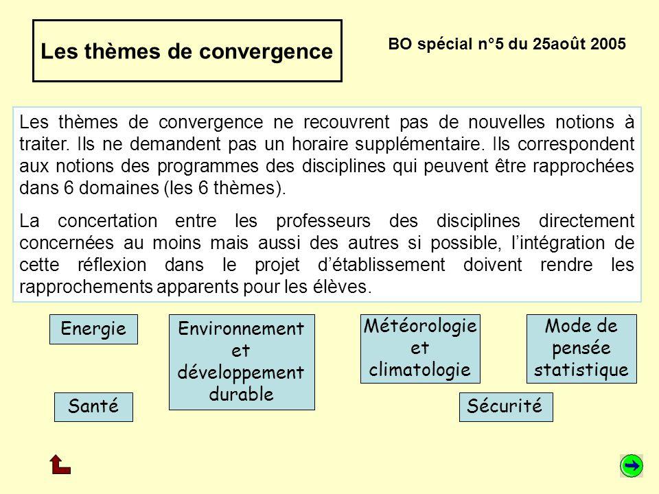 Les thèmes de convergence BO spécial n°5 du 25août 2005 Les thèmes de convergence ne recouvrent pas de nouvelles notions à traiter.