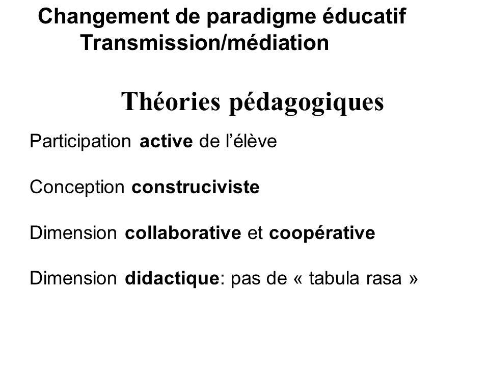 Théories pédagogiques Participation active de l'élève Conception construciviste Dimension collaborative et coopérative Dimension didactique: pas de «