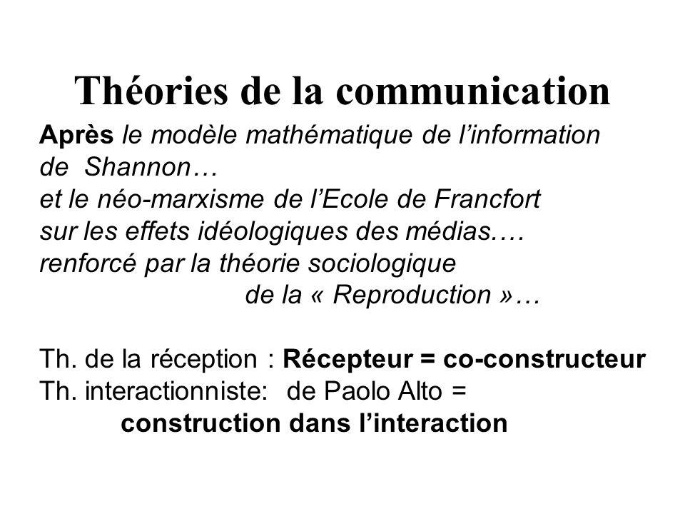 Théories de la communication Après le modèle mathématique de l'information de Shannon… et le néo-marxisme de l'Ecole de Francfort sur les effets idéol