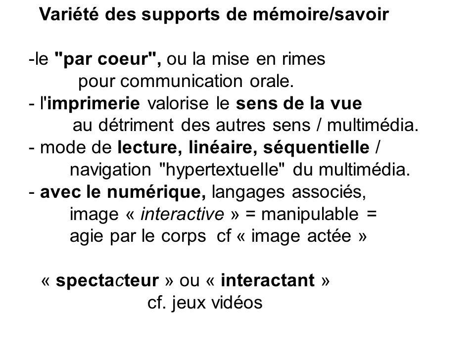 Variété des supports de mémoire/savoir -le