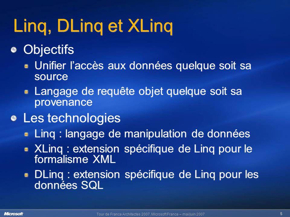 Tour de France Architectes 2007, Microsoft France – mai/juin 2007 5 Linq, DLinq et XLinq Objectifs Unifier l'accès aux données quelque soit sa source Langage de requête objet quelque soit sa provenance Les technologies Linq : langage de manipulation de données XLinq : extension spécifique de Linq pour le formalisme XML DLinq : extension spécifique de Linq pour les données SQL Objectifs Unifier l'accès aux données quelque soit sa source Langage de requête objet quelque soit sa provenance Les technologies Linq : langage de manipulation de données XLinq : extension spécifique de Linq pour le formalisme XML DLinq : extension spécifique de Linq pour les données SQL