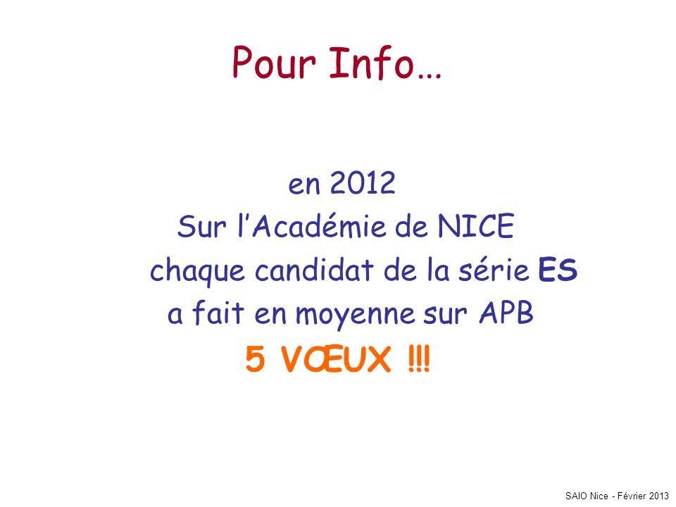 SAIO Nice - Février 2013 Pour Info… en 2012 Sur l'Académie de NICE chaque candidat de la série ES a fait en moyenne sur APB 5 VŒUX !!!